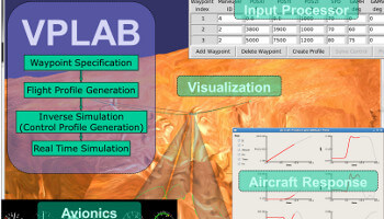 Link to go to research article about Virtual Pilot Laboratory